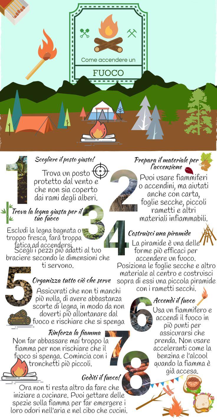 Tutti i migliori trucchi per accendere il fuoco in campeggio e non solo. Le regole che bisogna conoscere del #campinghack