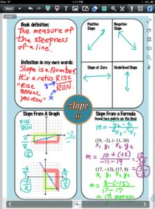 Another TRULY AMAZING use of the iPad in MS Math @mathycathy