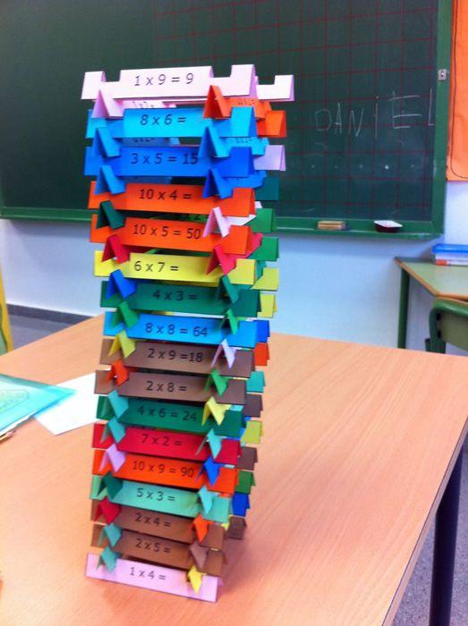 Torres de multiplicar - Aprendiendo matemáticas