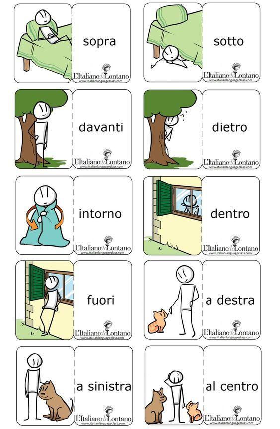 Learn #Italian!