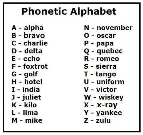 Best Nato Phonetic Alphabet Pdf Images On   Nato