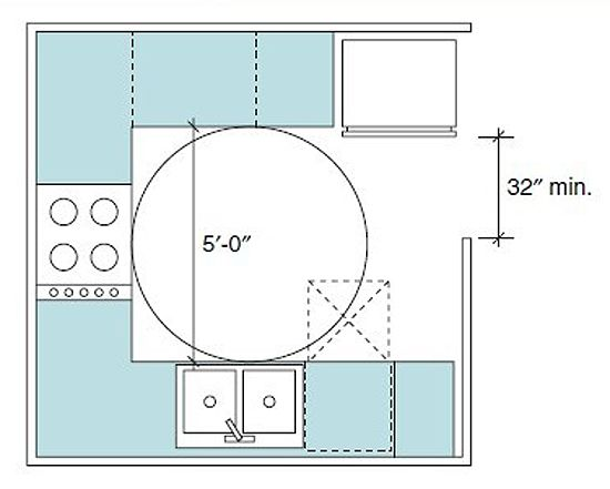 accessible living wheelchair clearance kitchen floor dimensions