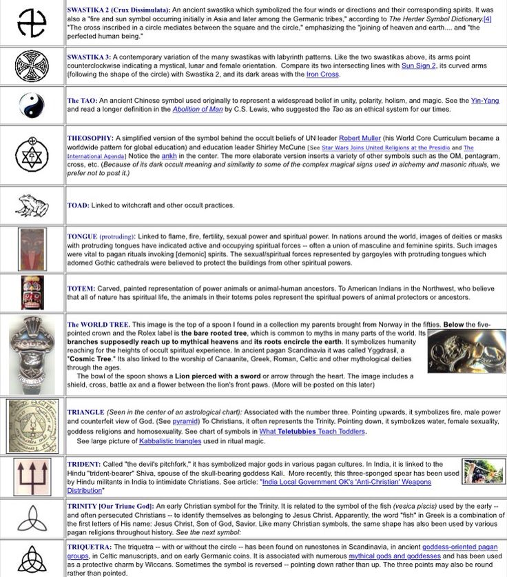 105 Best Symbols Images On Pinterest Male Witch Alchemy And