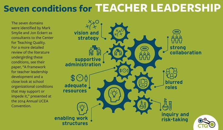 Empowering teachers to lead and learn from other teacher-leaders can improve the learning experience for students.