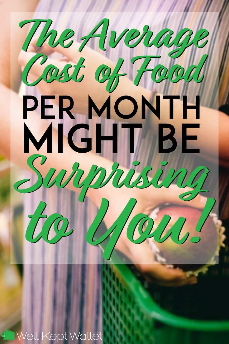 The Average Cost Of Food Per Month Might Surprise You Best Of