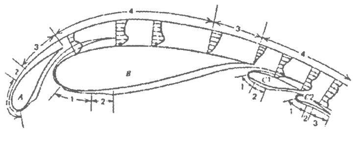 Rc gliders radio control dlg micro gliders in 2020 rc