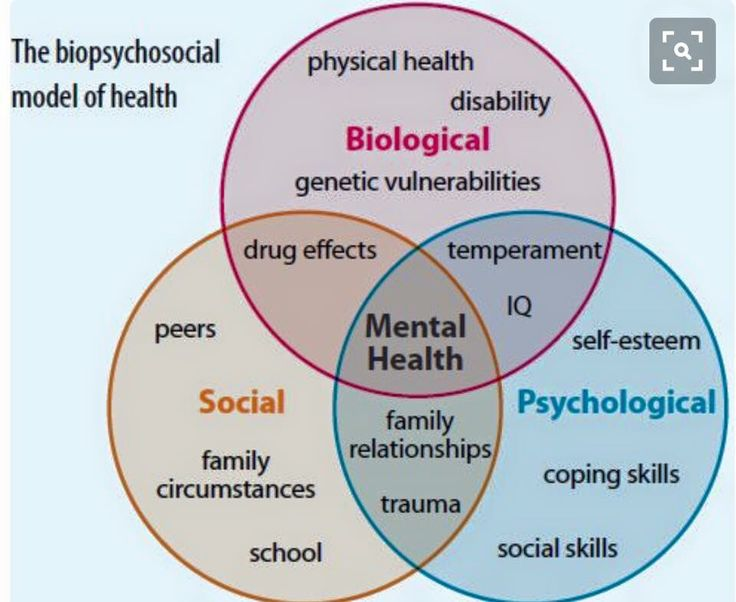 the biopsychosocial model of health essay In a 500-750-word essay, compare and contrast the biopsychosocial model of health and the biomedical model of health consider the following in your essay.