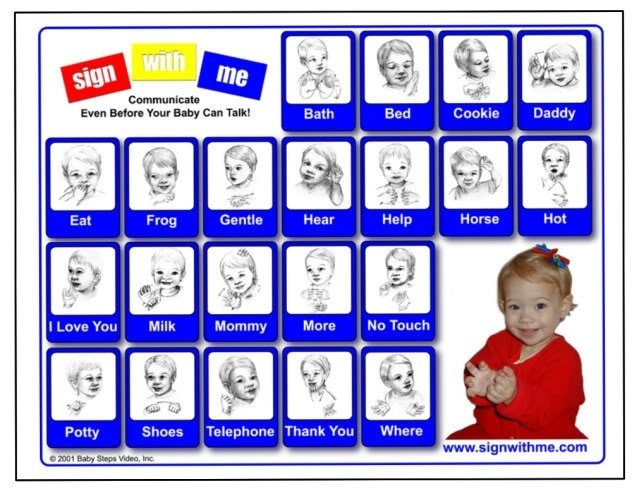 Flash cards designed to help babies communicate | Baby ...
