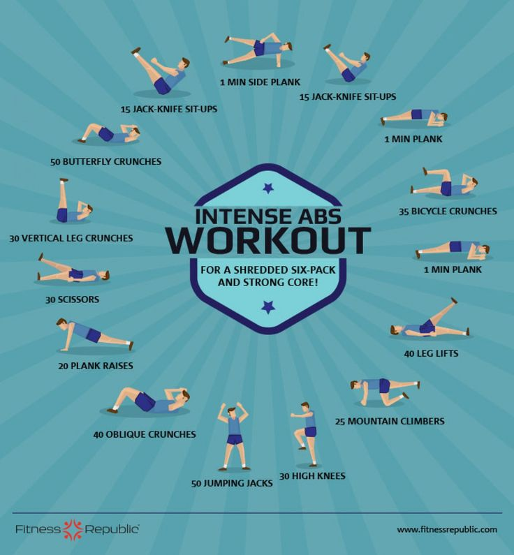 Intense Abs workout Infographic
