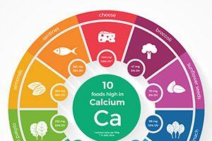 Kalori cetveli ile yediğiniz yemeklerin, tatlıların, meyvelerin kaç kalori olduğunu Hürriyet Aile'den öğrenin!