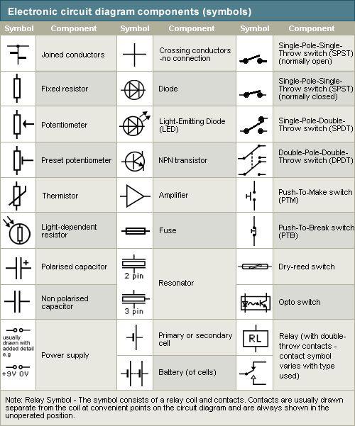 schematic symbols ux and cx pinterest symbols. Black Bedroom Furniture Sets. Home Design Ideas