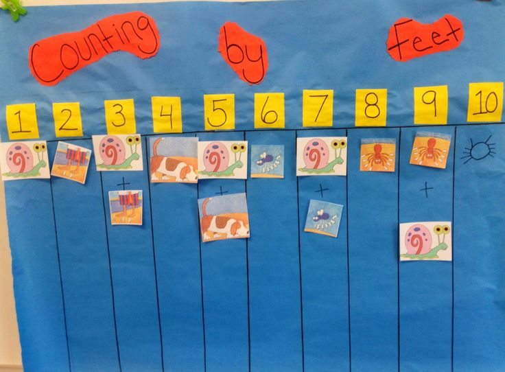 Working on combinations to ten with kindergarteners. Read One is a Snail and Ten is a Crab by April and Jeff Sayre and have helpers chart the feet during the story. Engaging math activity for the kiddos!