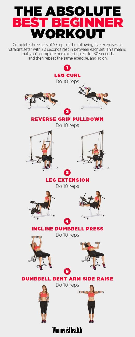 The Most Effective Workout for All Y'all New Year's Resolutioners