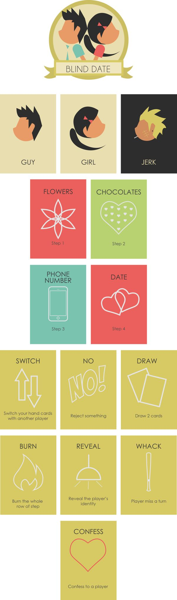 Blind Date (Card Game Design)