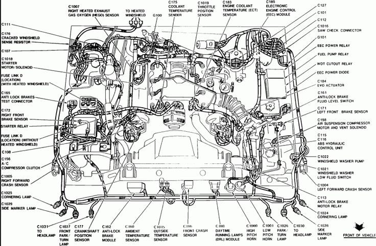 2007 Lincoln Town Car Wiring Diagram and Lincoln Town Car