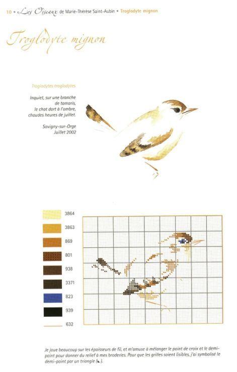 0 point de croix grille et couleurs de fils silhouette oiseau troglodyte mignon de marie therese saint aubin