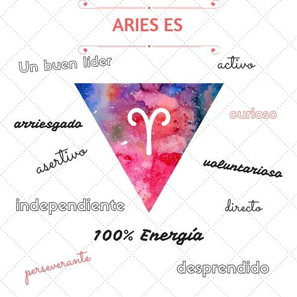 Aries el signo astrológico | Astrocentro.com