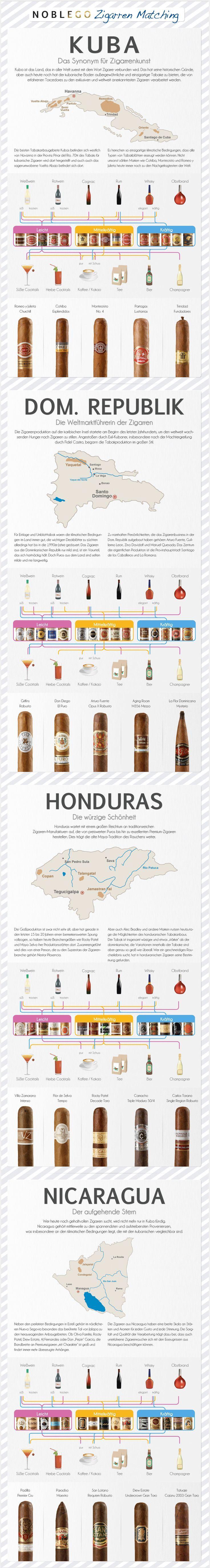 Cigar Welt (auf Deutsch)