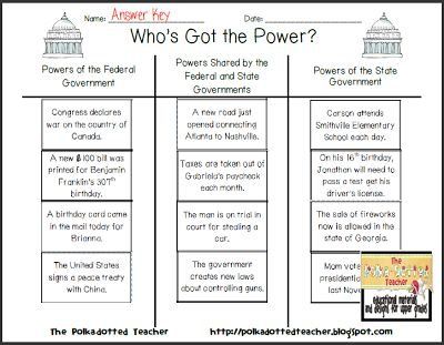Studying the Constitution?  Need an assessment on Federalism and delegated powers?  Would you like a sorting activity on these powers? Come on by and get...             Click on the picture above to go to          to get download your copy!    Happy Sorting!