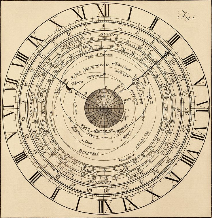 magictransistor:Diagram of an Astronomical Clock, n.d.