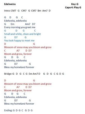 Dating tayo piano chords and lyrics