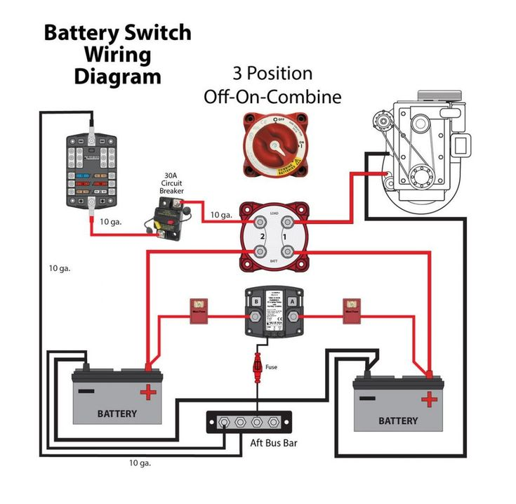 blue sea battery switch wiring diagram   boat wiring, diagram, wire  pinterest