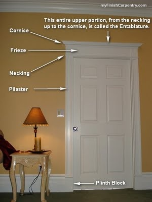 door trim & 10 best Door trim images on Pinterest | Door casing For the home ...