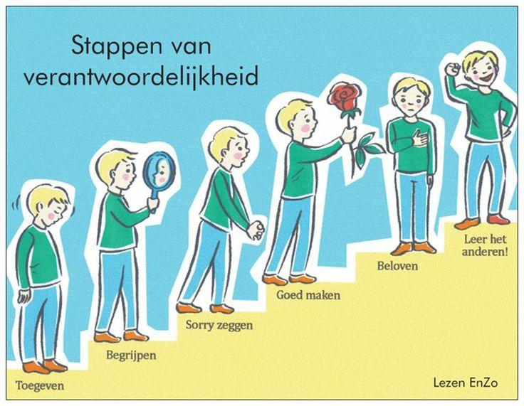Stappen van verantwoordelijkheid # Kids'Skills