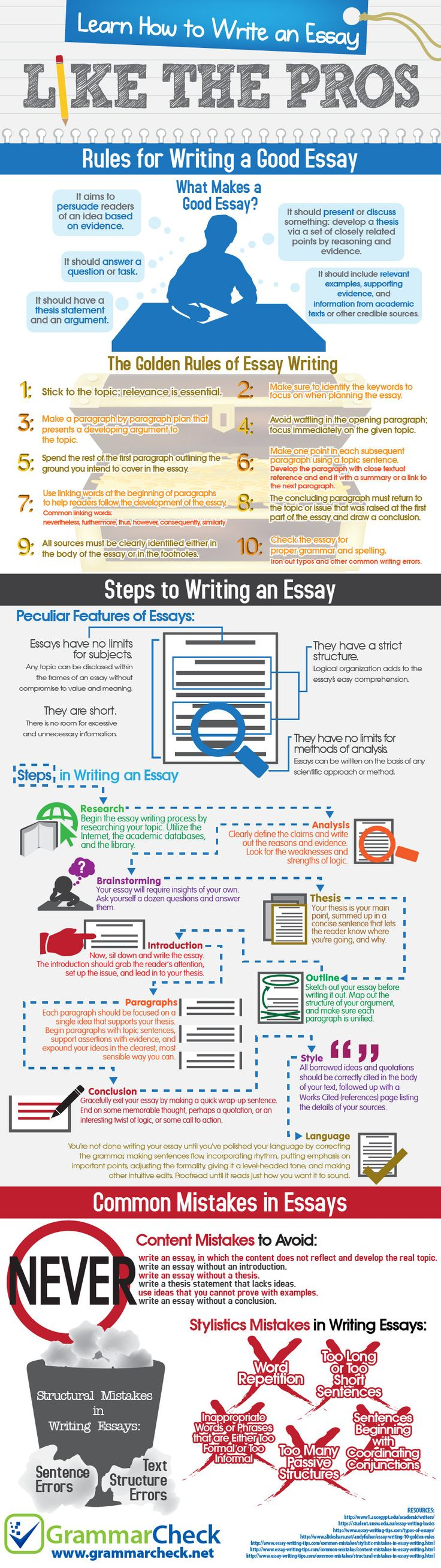 the best good essay ideas essay tips college  rules for writing a good essay tackk