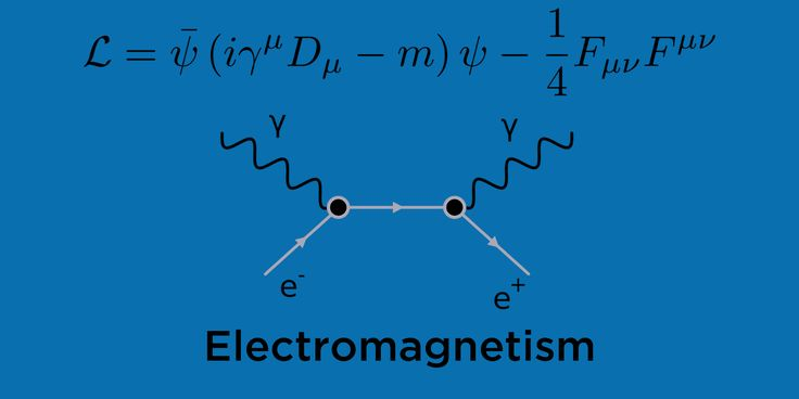 On the face of it both electricity and magnetism are remarkably similar to gravity. Just as two masses are attracted to each other by an inverse square force, the force between two charged objects, or…