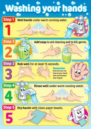 Promote good hygiene for children Colourful posters with child friendly characters Poster size