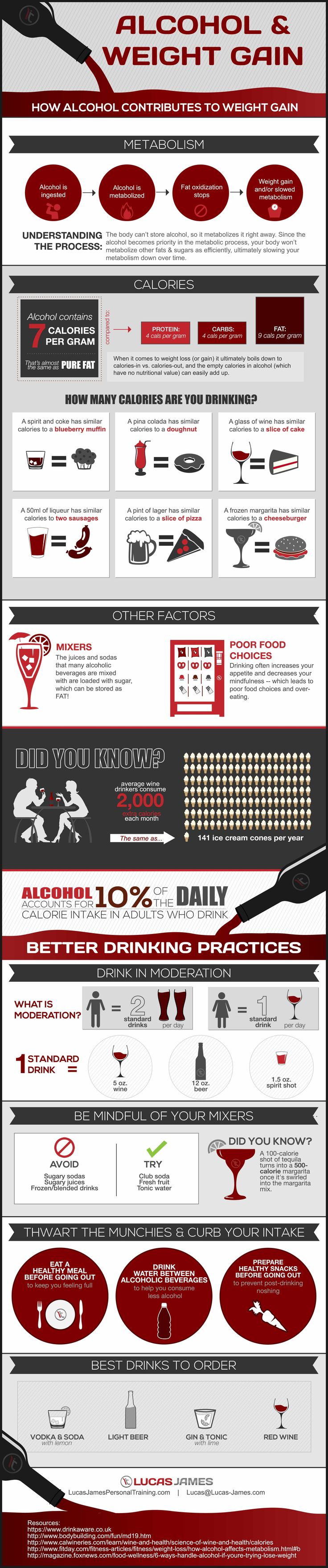 How Alcohol Contributes to Weight Gain - Do you fancy an infographic? There are a lot of them online, but if you want your own please visit http://www.linfografico.com/prezzi/ Online girano molte infografiche, se ne vuoi realizzare una tutta tua visita http://www.linfografico.com/prezzi/
