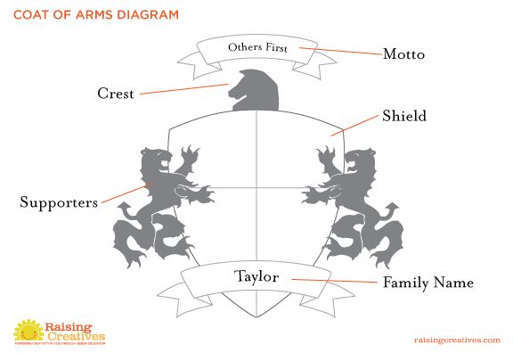 Family Coat of Arms Design Project - Raising Creatives.  Make your own family coat of arms with your child and help define what makes your family unique!