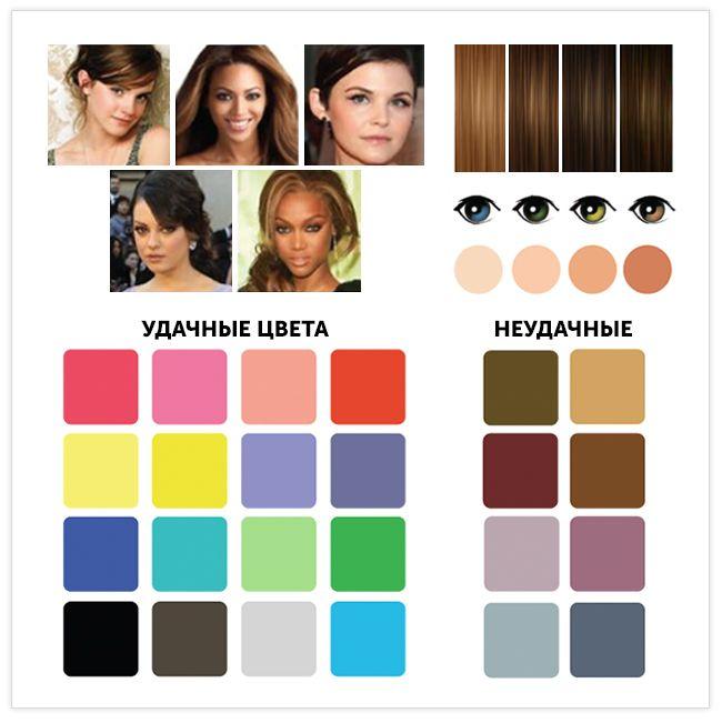 3. Яркая «весна» Подтип с высоким контрастом и золотисто-коричневыми волосами. Промежуточный цветотип между «весной» и «зимой». Цветотип «Весна» Ваша кожа: цвета слоновой кости, бежевая, фарфоровая, светло-золотистая. Хорошо, но медленно загорает, постепенно приобретая золотисто-коричневый, медовый или красновато-медовый оттенок. Часто бывают золотистые или светло-коричневые веснушки и легкий, нежный румянец.
