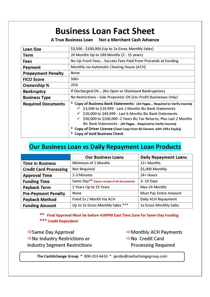10 best USA Based Small Business Financing Solutions images on Pinterest | Small businesses ...