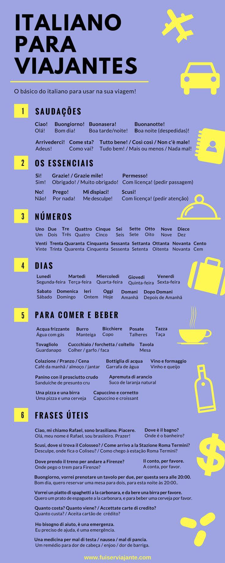 Dicas de italiano básico para viajantes! Itália, viagem, italiano, idiomas, aprenda italiano, onde comer na itália, comer barato na Itália