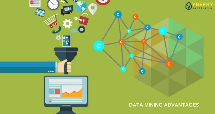 1 determine the benefits of data mining to the businesses when employing Educational data mining and learning analytics have the potential to make visible data that have heretofore gone unseen, unnoticed, and therefore unactionable to help further the fields and.