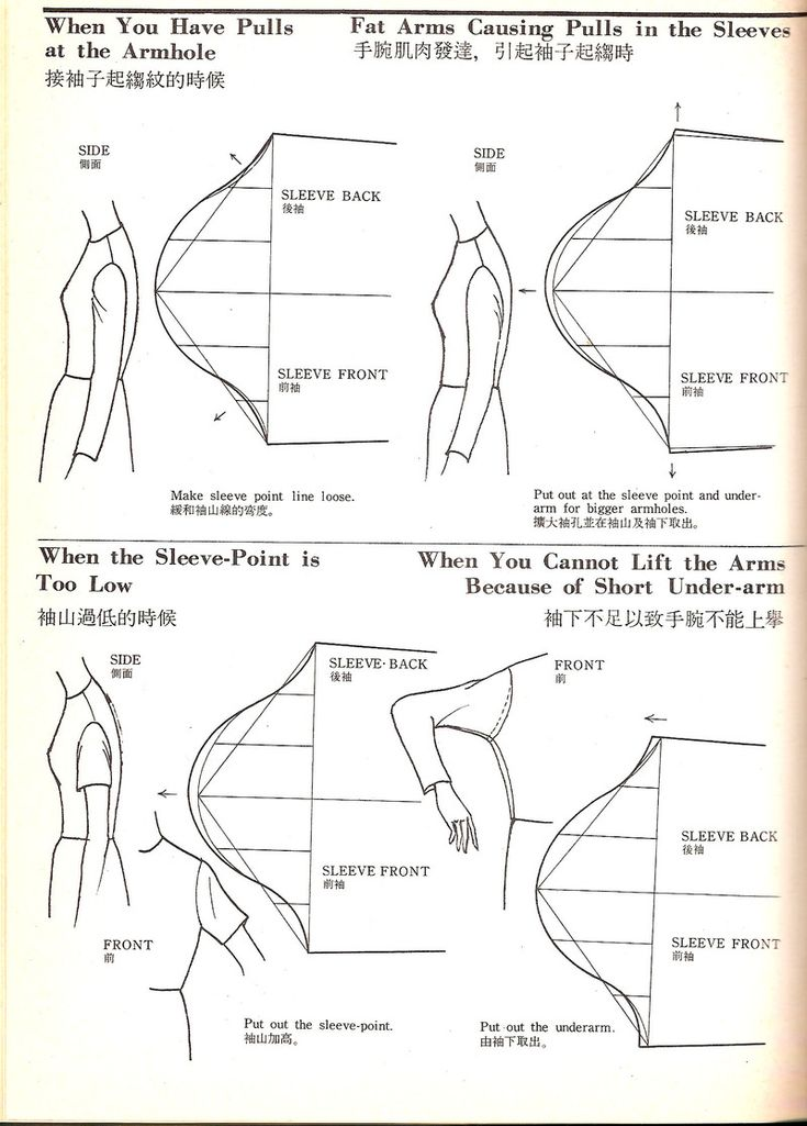 Houppelande Pattern | Drafting a Houppelande Pattern – Jessica Clark – Irène leNoir