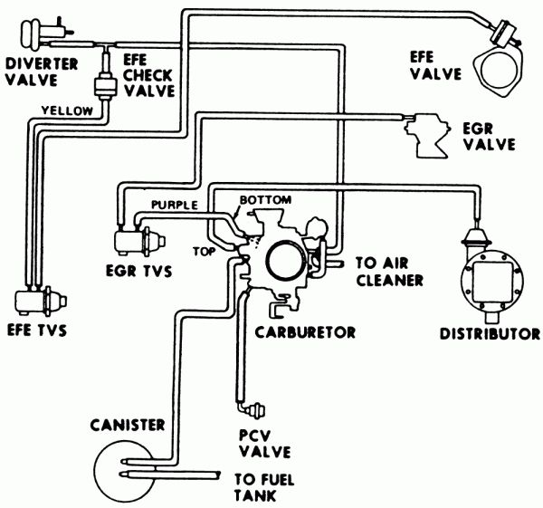 Chevy 305 Engine Wiring Diagram And Repair Guides Diagram Repair Guide Engineering