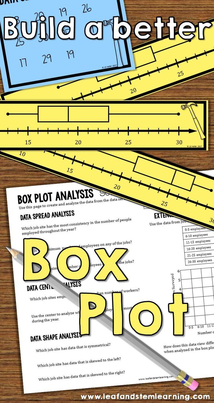 Box plot math center idea | Create, analyze, and interpret box plots using an activity with real-world scenarios!