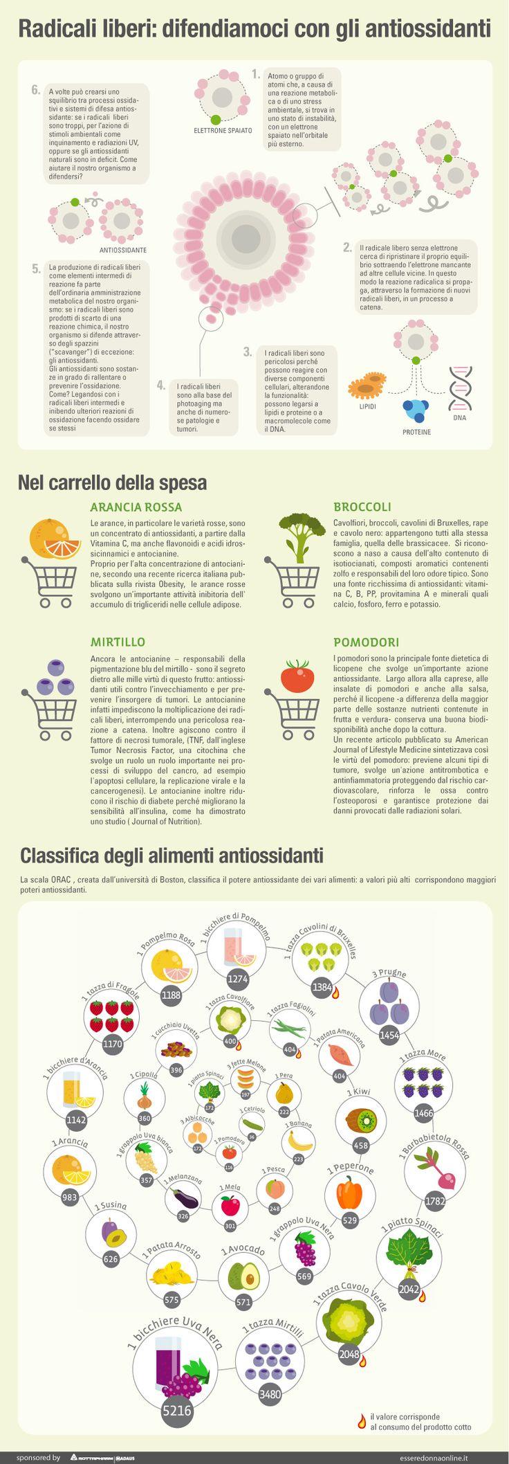 Radicali liberi: difendiamoci con gli antiossidanti