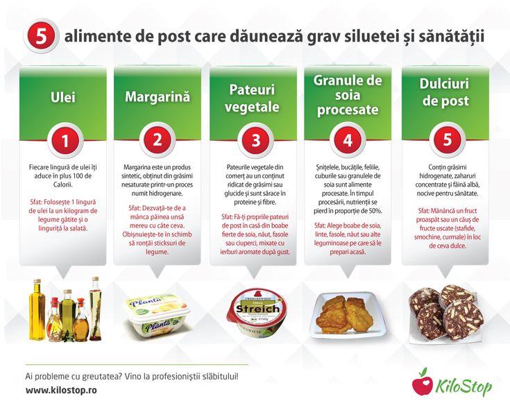 #post #alimentatie #silueta #sanatate #dieta #curadeslabire  https://totuldespreslabit.ro/5-alimente-de-post-pe-care-sa-le-eviti/?utm_content=bufferb421c&utm_medium=social&utm_source=pinterest.com&utm_campaign=buffer