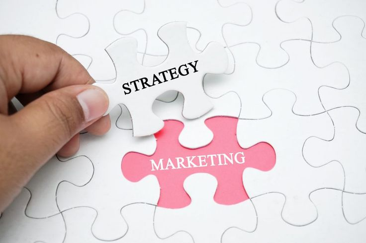Brief Discussion on Different Types of Marketing Strategies – Canriver