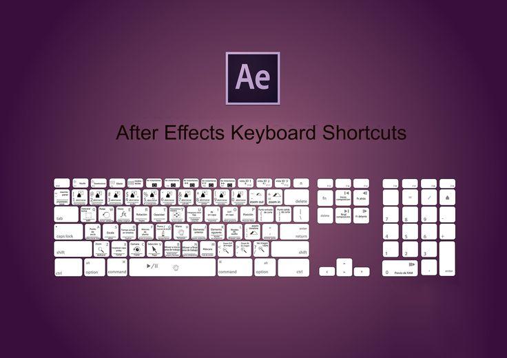 Adobe!Autodesk!ZBrush!DaVinci!クリエイティブ系ソフトのチートシートまとめ!! – CG GEEKS