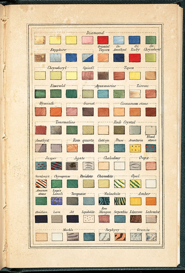 199 best colour theory images on pinterest colour chart color gem colour chart nvjuhfo Gallery