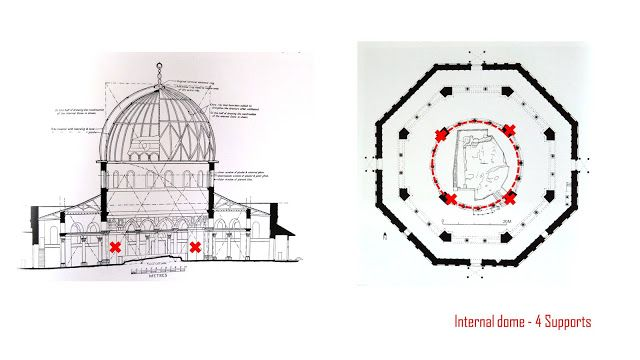 Islamic Architecture By Dxx Building Analysis Dome Of The Rock Architecture Blog Dome Of The Rock Islamic Architecture
