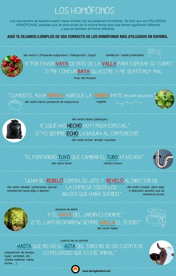 211 best ORTOGRAFÍA images on Pinterest School, Spanish classroom - best of tabla periodica definicion de valencia