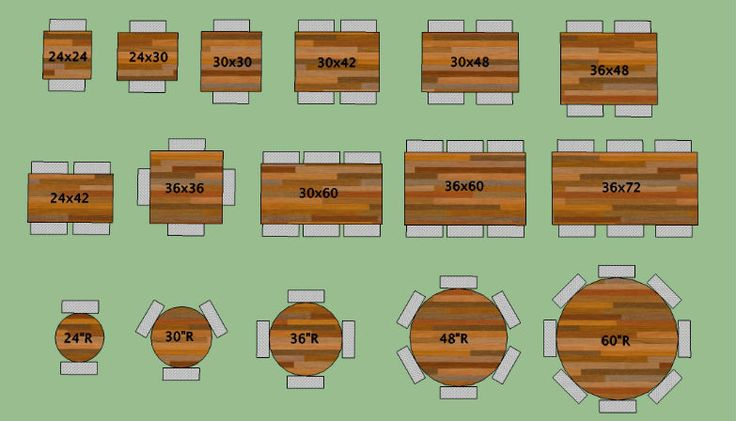 table size chart