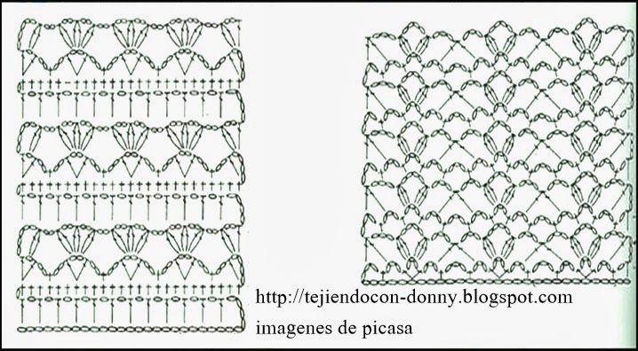 Crochet patrones Ganchillo concupiscencia