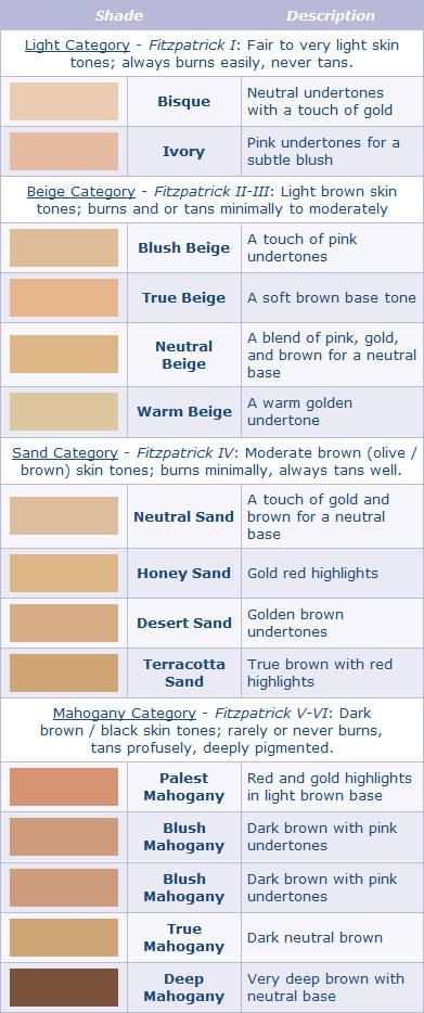 Pin by Colleen Kobrick on foundation shades in 2019 Skin color